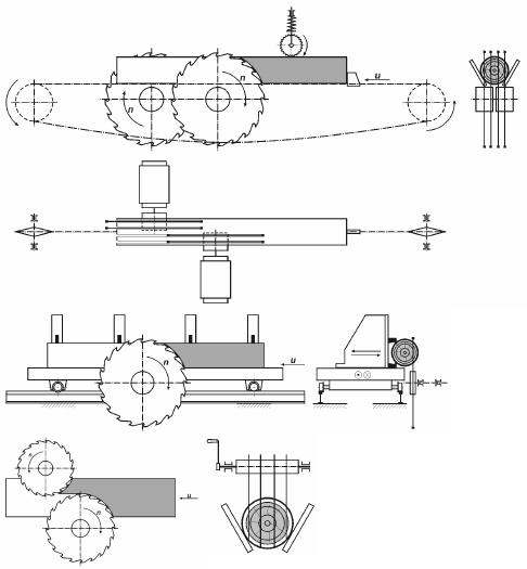 schema fierastrau circular