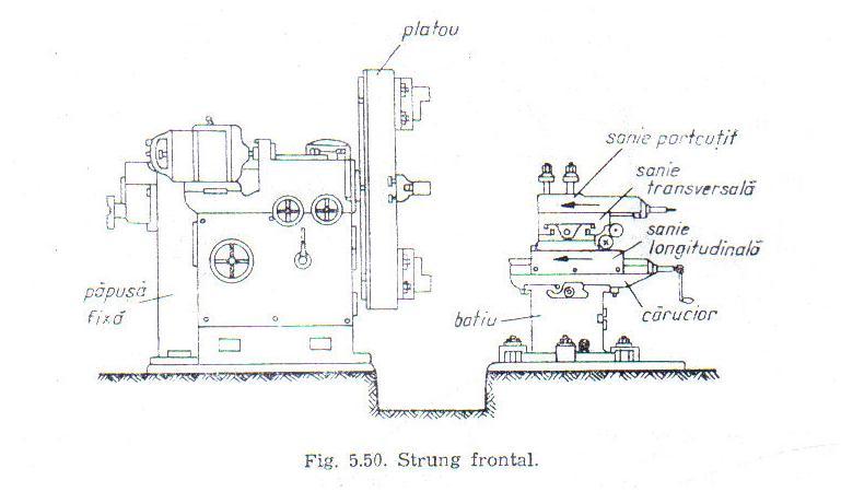 strung-frontal-pentru-strunjirea-pieselor-metalice